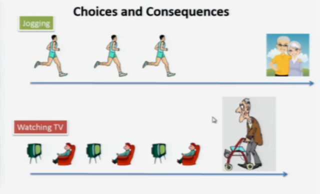 Exercise, Future You, Sedentary, Movement, Daily